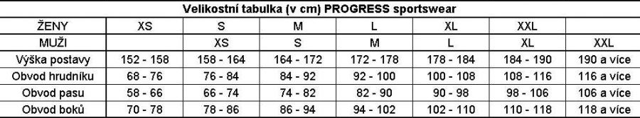 Veljkostní tabulka Progress