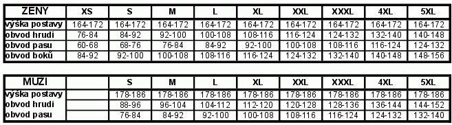 Velikostní tabulka Jitex